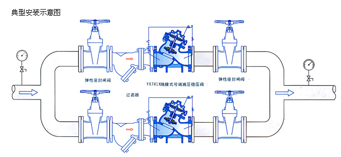 可调式减压稳压阀功能与用途 可调式减压稳压阀