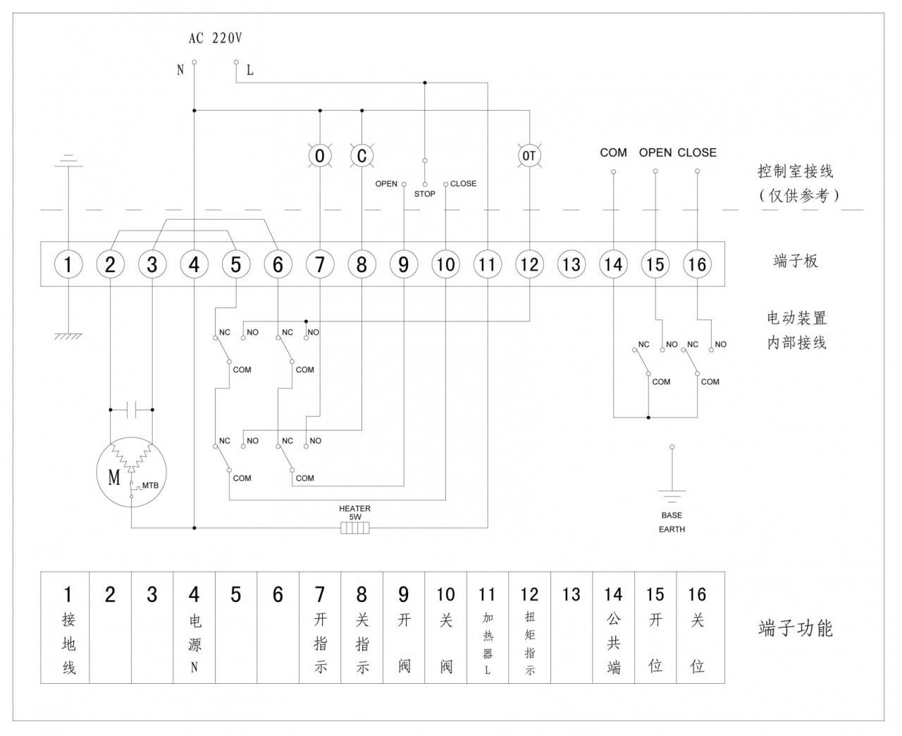 防爆电动球阀接线图说明及控制方式