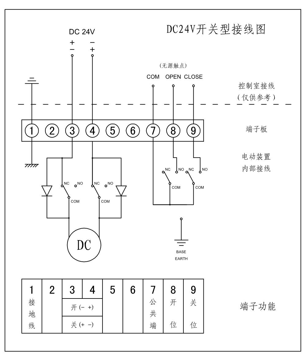 DC24V电动球阀接线图说明及控制方法