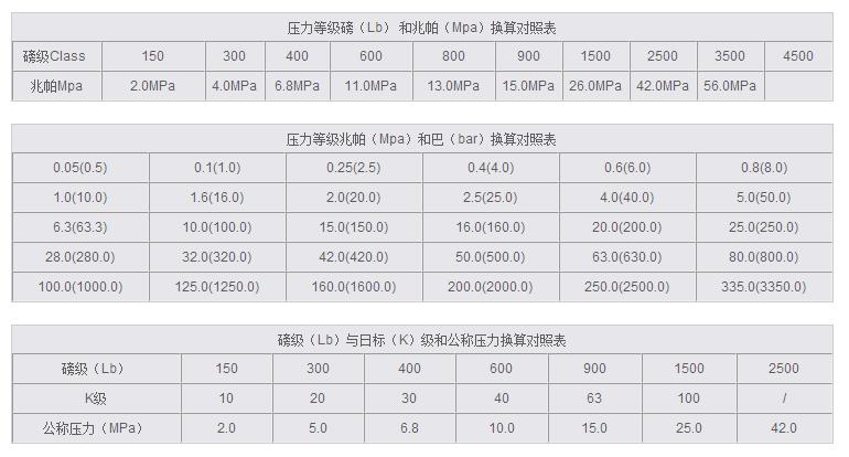 阀门压力等级对照表,公称通径换算对照表