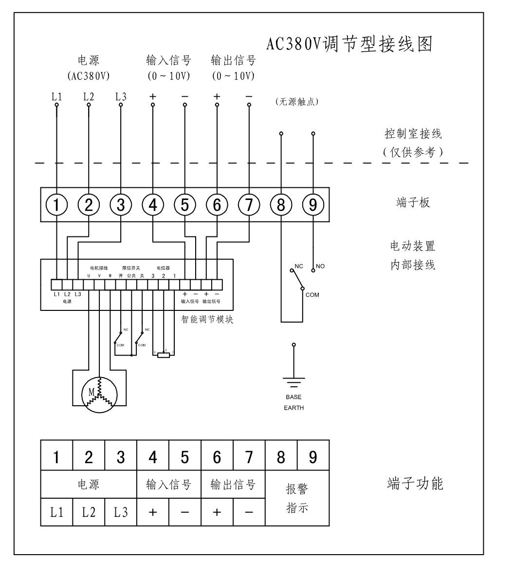 AC380V电动球阀接线图说明及控制方式