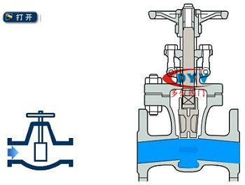 截止阀和闸阀的区别 闸阀与截止阀的区别