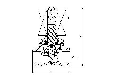 电磁阀工作原理图解,电磁阀原理图怎么看
